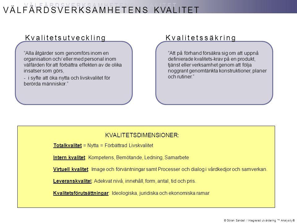 © Göran Sandell / Integrerad utvärdering ™ Analysity® VÄLFÄRDSVERKSAMHETENS KVALITET VÄLFÄRDSVERKSAMHETENS KVALITET KVALITETSDIMENSIONER: Totalkvalite