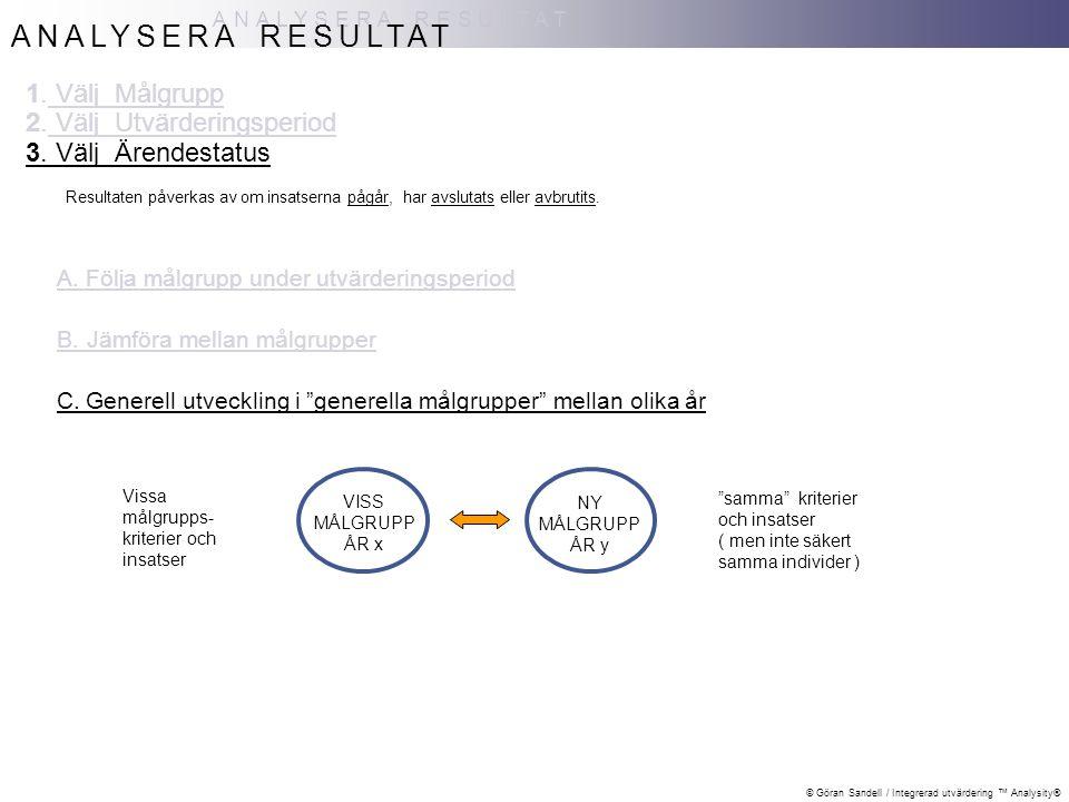 """© Göran Sandell / Integrerad utvärdering ™ Analysity® VISS MÅLGRUPP ÅR x NY MÅLGRUPP ÅR y Vissa målgrupps- kriterier och insatser """"samma"""" kriterier oc"""