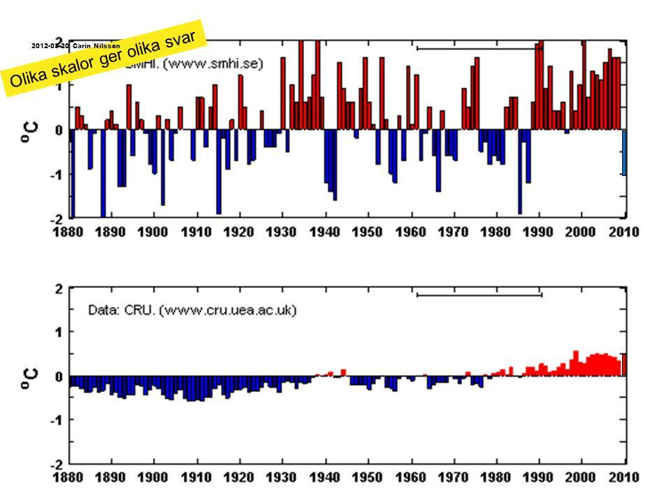 Summering av forskningen Några av deras slutsaster: • Ökade vattentemperaturer och ökad utflöde från floder leder till minskad koncentration av syre, och minskat siktdjup • BSAP är inte lika effektiv i ett framtida klimat som i det nutida klimatet