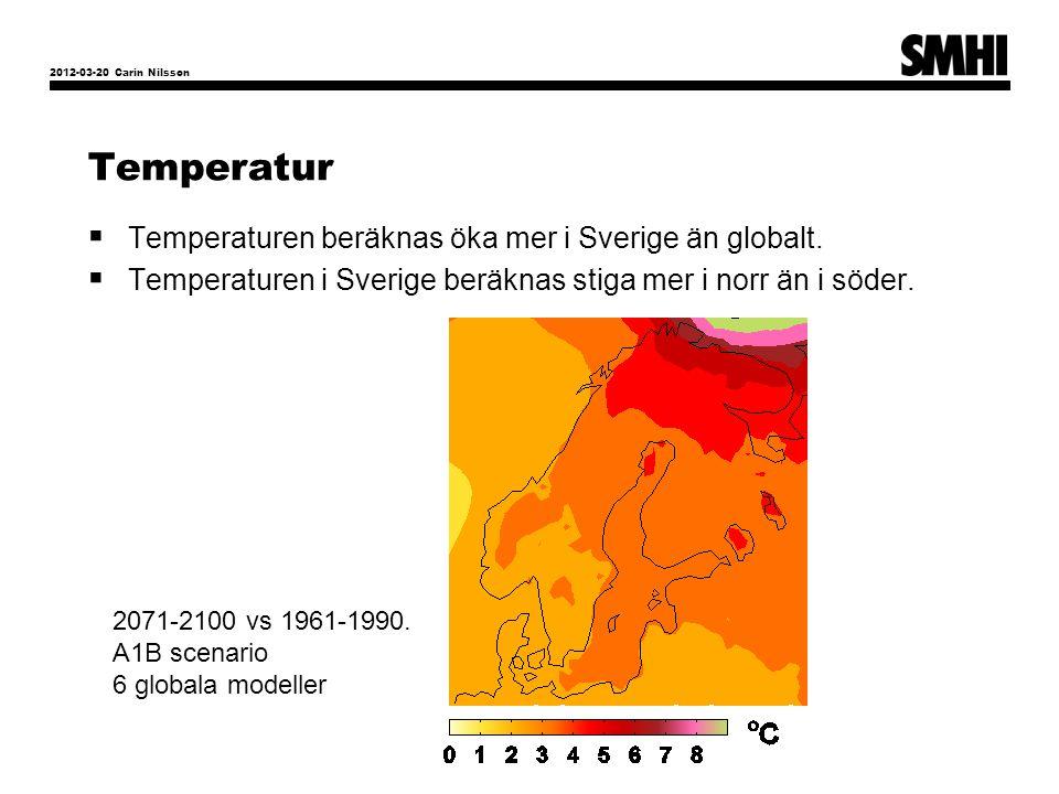 2012-03-20 Carin Nilsson Nederbörd  Nederbörden beräknas öka i hela landet, mest på vintern.