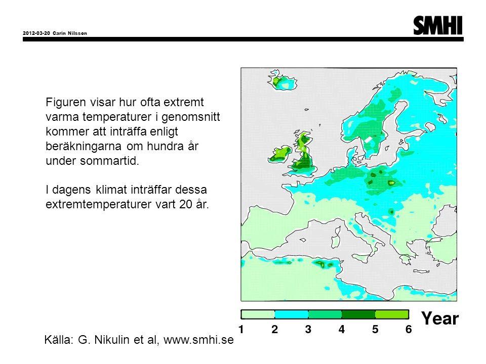 2012-03-20 Carin Nilsson Med tillstånd från Griogory Nikulin Resultat publicerade i Nikulin, G., Kjellström, E., Hansson, U., Strandberg, G.