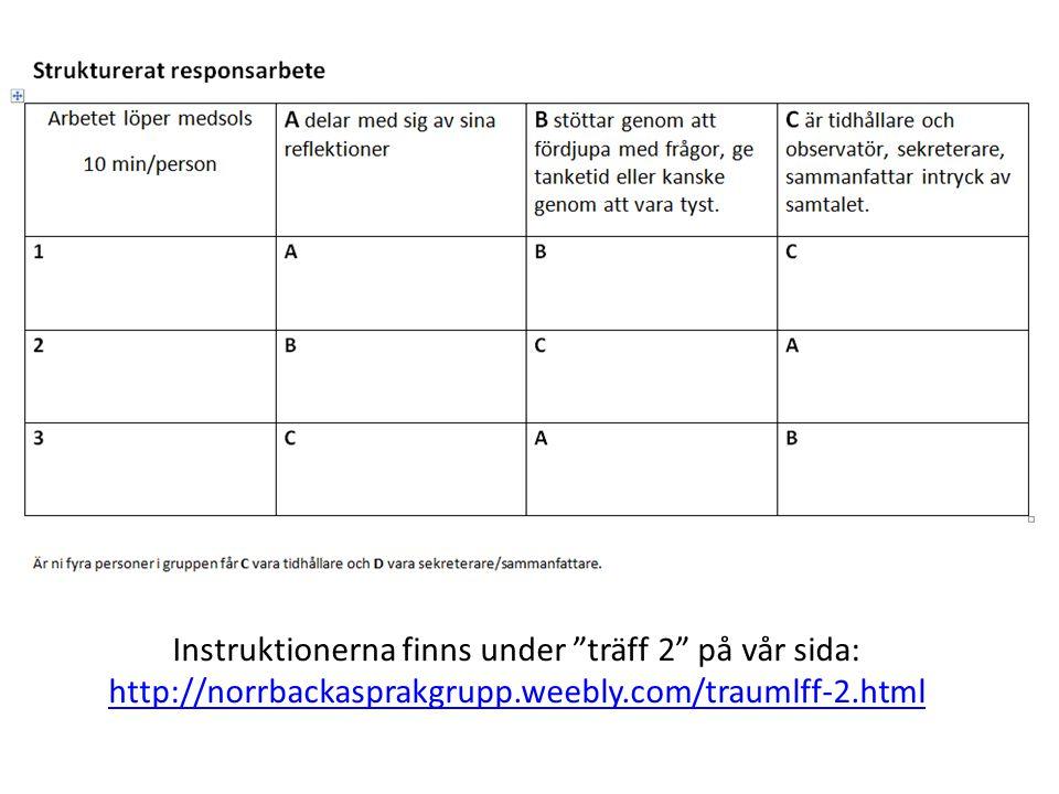 """Instruktionerna finns under """"träff 2"""" på vår sida: http://norrbackasprakgrupp.weebly.com/traumlff-2.html http://norrbackasprakgrupp.weebly.com/traumlf"""