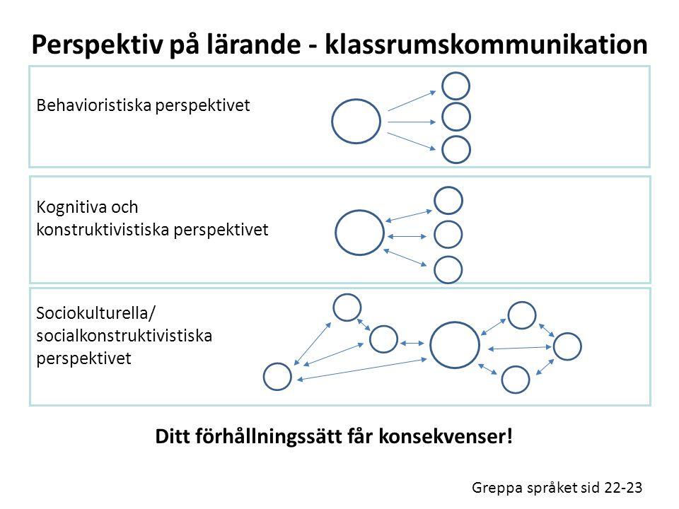 Ditt förhållningssätt får konsekvenser! Sociokulturella/ socialkonstruktivistiska perspektivet Perspektiv på lärande - klassrumskommunikation Behavior