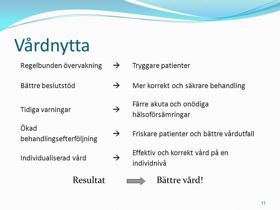 Vårdnytta ResultatBättre vård! 11 Regelbunden övervakning  Tryggare patienter Bättre beslutstöd  Mer korrekt och säkrare behandling Tidiga varningar