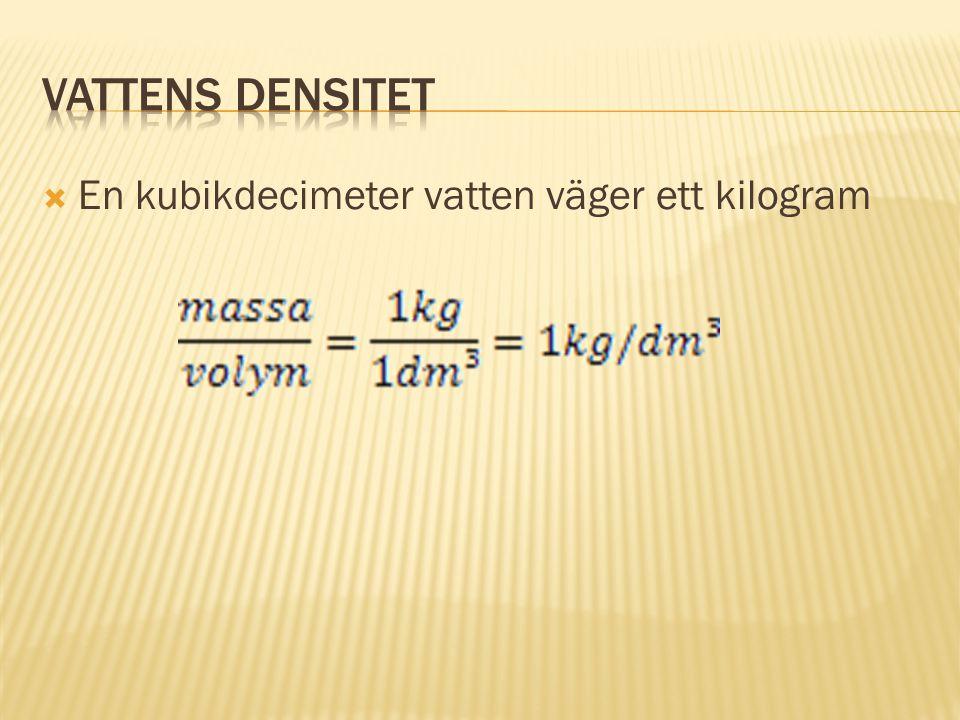  En kubikdecimeter vatten väger ett kilogram