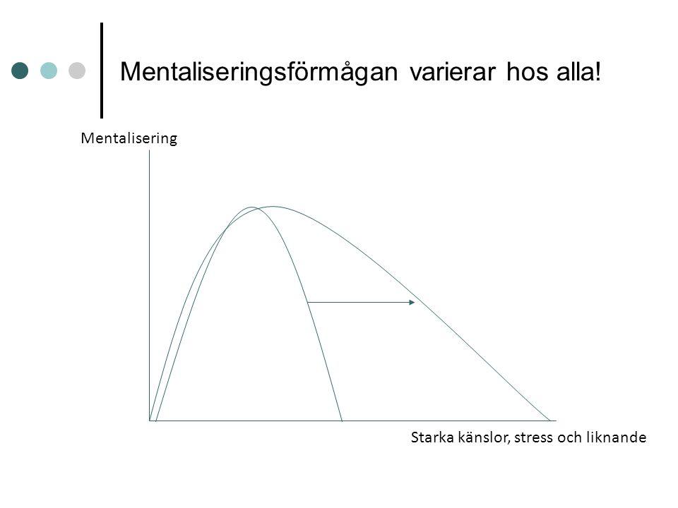 Mentaliseringssammanbrott i MBT-behandling Hur kan man använda mentaliserings- sammanbrott.