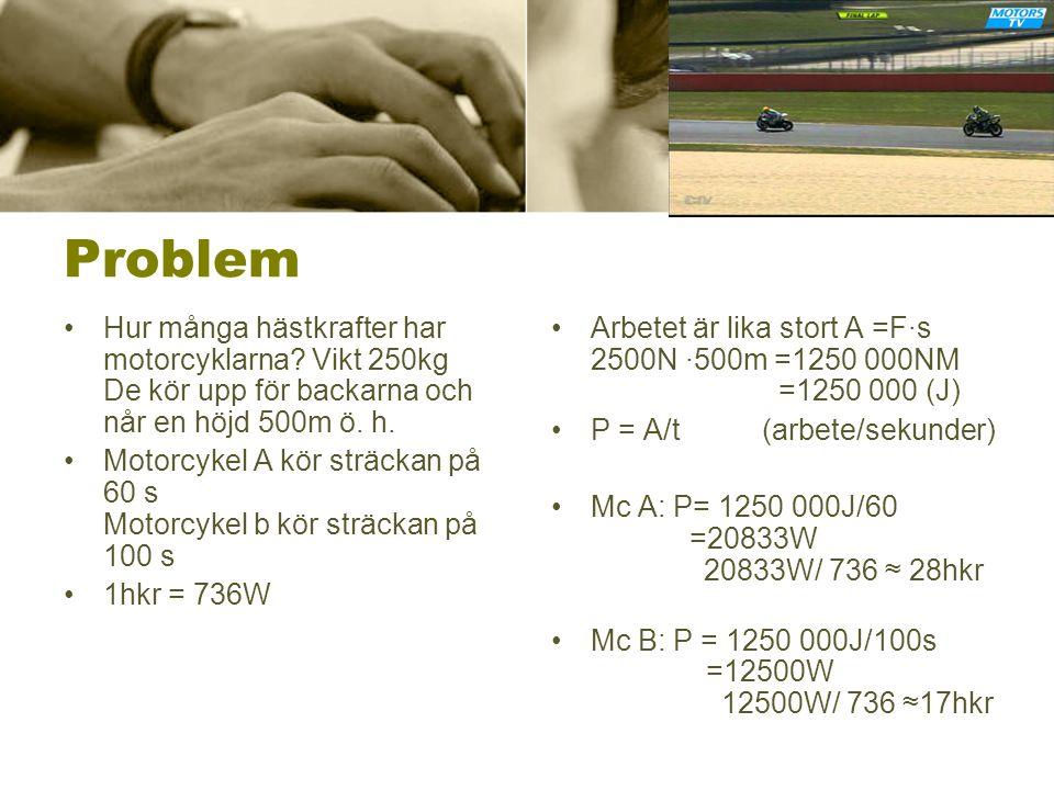 Problem •Hur många hästkrafter har motorcyklarna? Vikt 250kg De kör upp för backarna och når en höjd 500m ö. h. •Motorcykel A kör sträckan på 60 s Mot