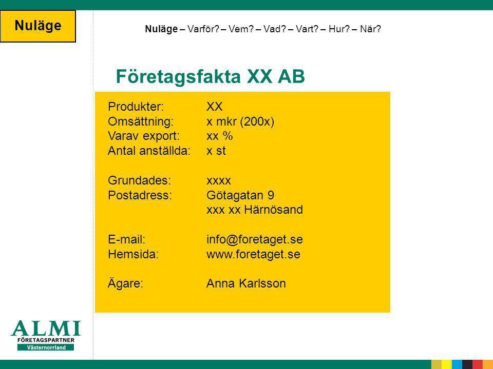 Produkter: XX Omsättning: x mkr (200x) Varav export: xx % Antal anställda: x st Grundades: xxxx Postadress: Götagatan 9 xxx xx Härnösand E-mail: info@