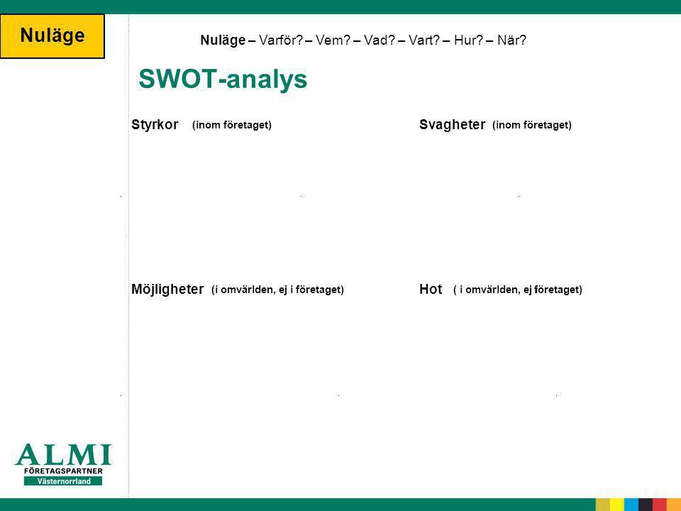 Nuläge – Varför? – Vem? – Vad? – Vart? – Hur? – När? SWOT-analys Styrkor (inom företaget) Svagheter (inom företaget) Möjligheter (i omvärlden, ej i fö