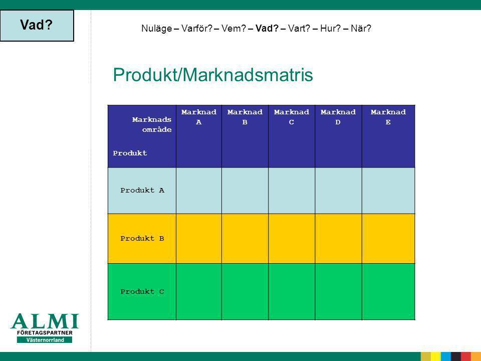 Vad? Produkt/Marknadsmatris Marknads område Produkt Marknad A Marknad B Marknad C Marknad D Marknad E Produkt A Produkt B Produkt C