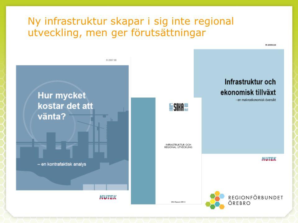Ny infrastruktur skapar i sig inte regional utveckling, men ger förutsättningar