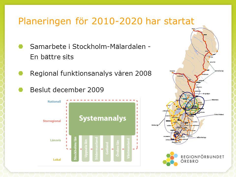 Planeringen för 2010-2020 har startat Samarbete i Stockholm-M ä lardalen - En b ä ttre sits Regional funktionsanalys v å ren 2008 Beslut december 2009