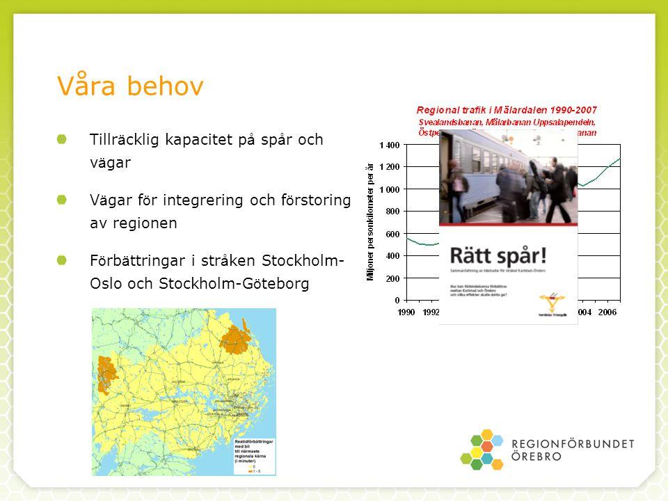 Olika sätt att öka möjligheterna till tillväxt Ekonomisk tillväxt Befolkningsmängd Göra Örebroregionen större Bli en tydligare del av Stockholmsregionen Bli en tydligare del av Örebroregionen Göra kommunen större