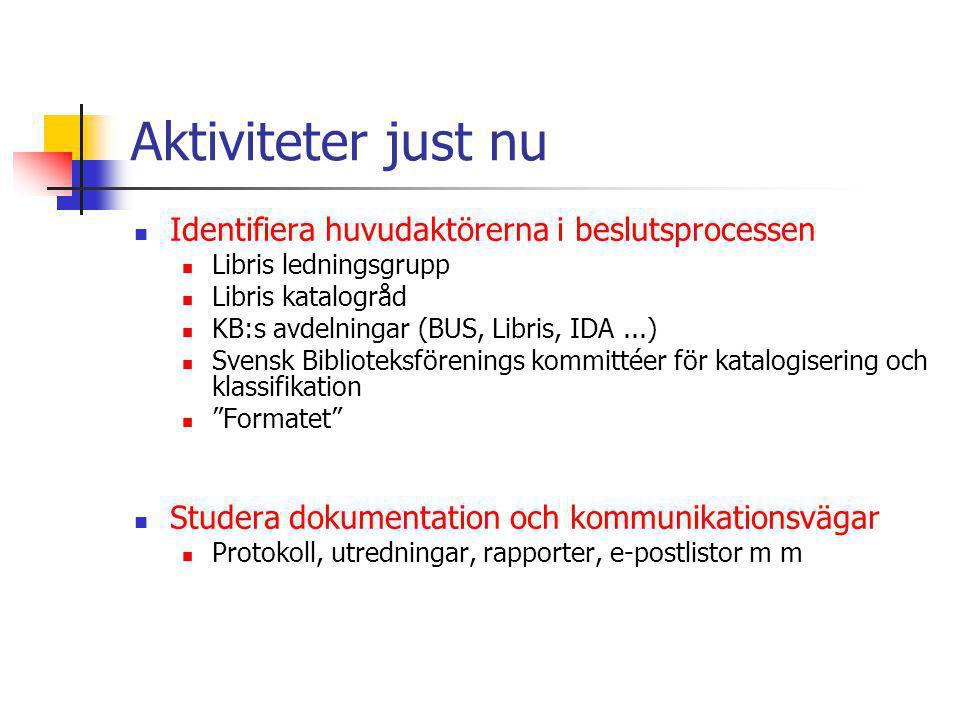 Aktiviteter just nu  Identifiera huvudaktörerna i beslutsprocessen  Libris ledningsgrupp  Libris katalogråd  KB:s avdelningar (BUS, Libris, IDA...