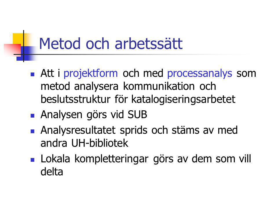 Metod och arbetssätt  Att i projektform och med processanalys som metod analysera kommunikation och beslutsstruktur för katalogiseringsarbetet  Anal