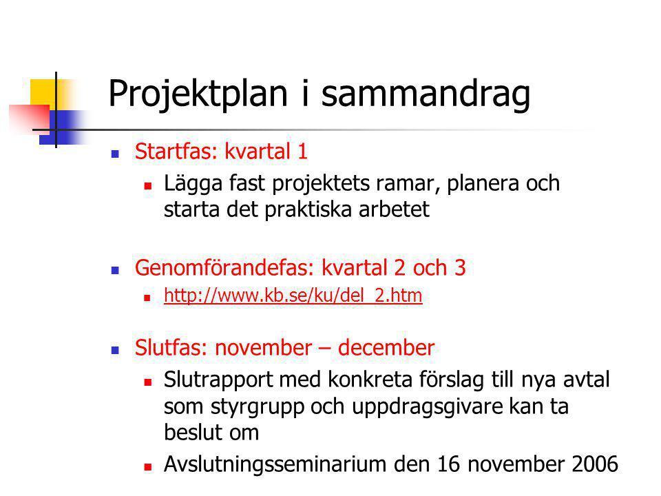 Projektplan i sammandrag  Startfas: kvartal 1  Lägga fast projektets ramar, planera och starta det praktiska arbetet  Genomförandefas: kvartal 2 oc