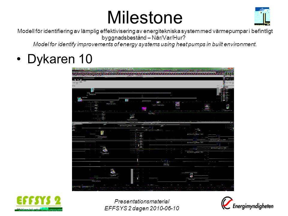 Presentationsmaterial EFFSYS 2 dagen 2010-06-10 Milestone Modell för identifiering av lämplig effektivisering av energitekniska system med värmepumpar i befintligt byggnadsbestånd – När/Var/Hur.