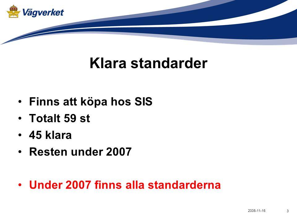 3 2006-11-16 Klara standarder •Finns att köpa hos SIS •Totalt 59 st •45 klara •Resten under 2007 •Under 2007 finns alla standarderna