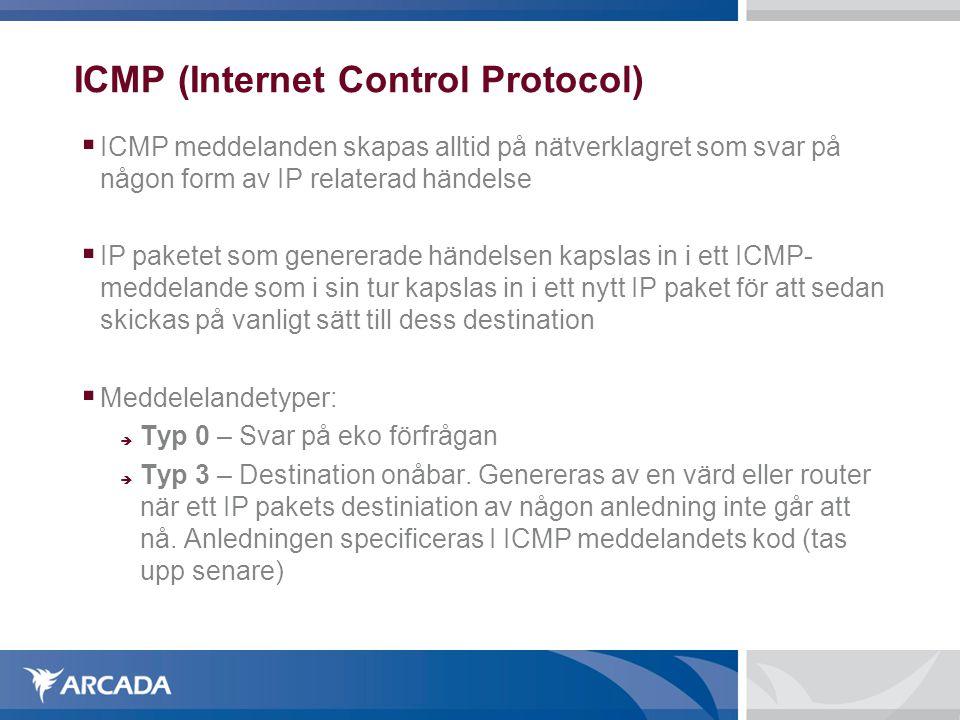 ICMP (Internet Control Protocol)  ICMP meddelanden skapas alltid på nätverklagret som svar på någon form av IP relaterad händelse  IP paketet som g
