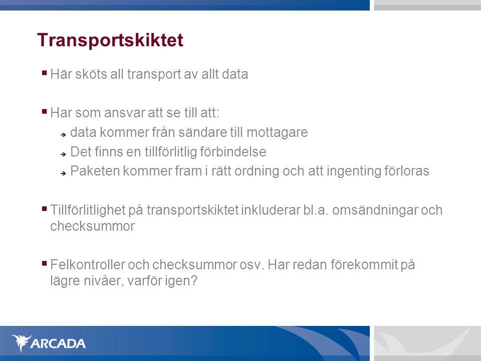 Transportskiktet  Här sköts all transport av allt data  Har som ansvar att se till att:  data kommer från sändare till mottagare  Det finns en til