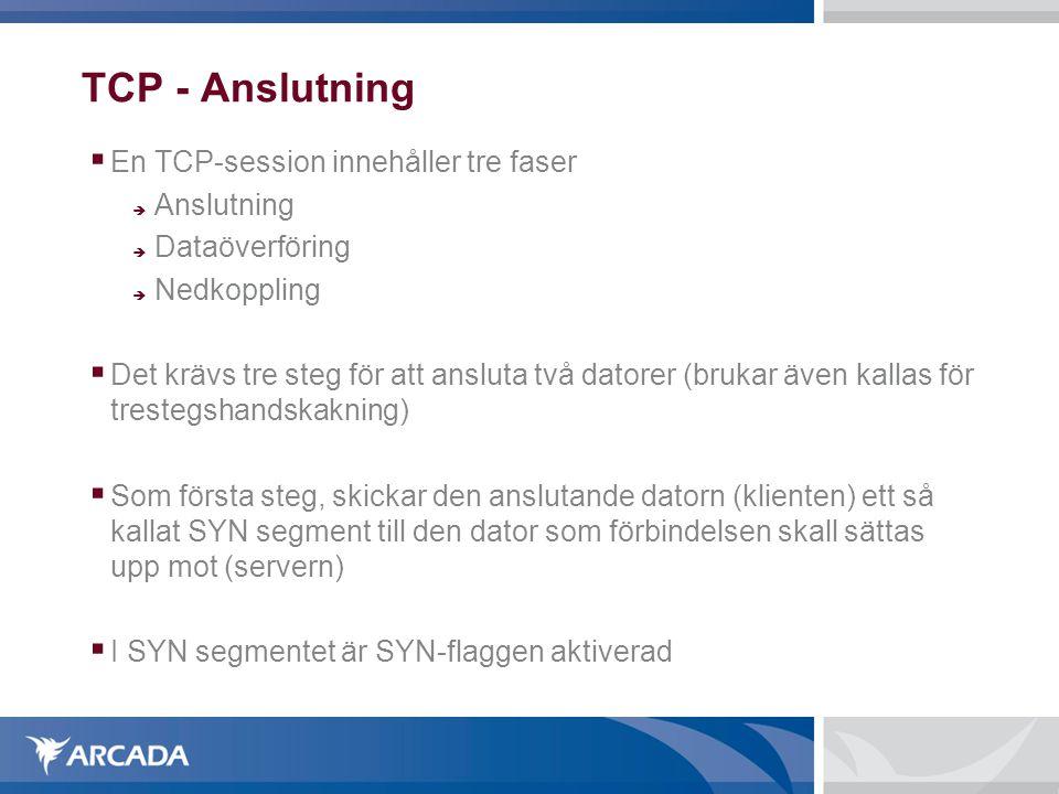 TCP - Anslutning  En TCP-session innehåller tre faser  Anslutning  Dataöverföring  Nedkoppling  Det krävs tre steg för att ansluta två datorer (b