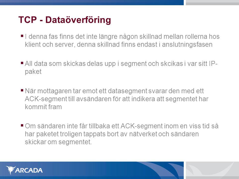 TCP - Dataöverföring  I denna fas finns det inte längre någon skillnad mellan rollerna hos klient och server, denna skillnad finns endast i anslutnin