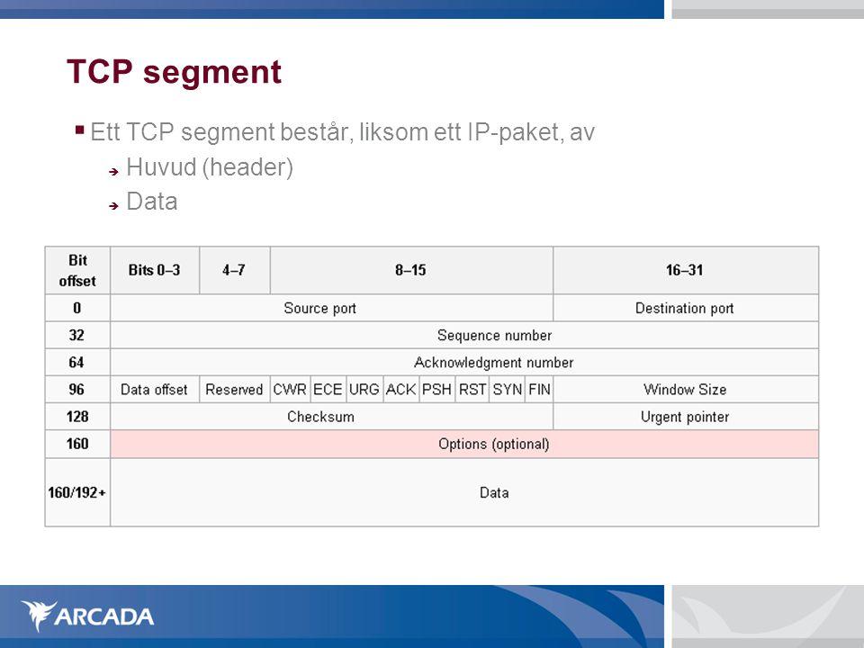 TCP segment  Ett TCP segment består, liksom ett IP-paket, av  Huvud (header)  Data