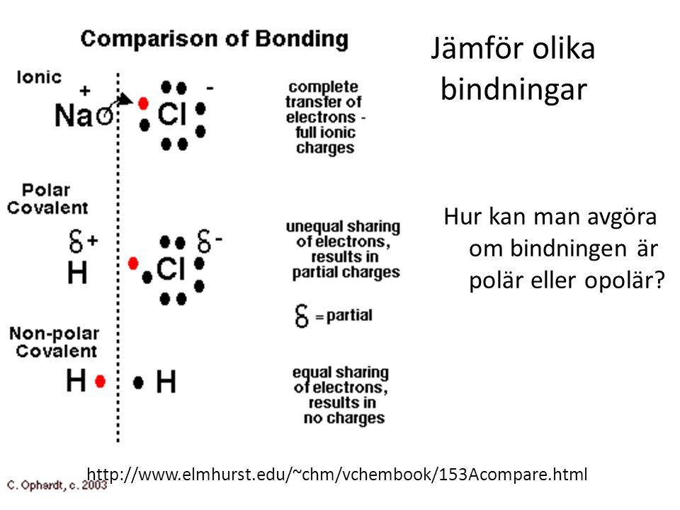 Jämför olika bindningar http://www.elmhurst.edu/~chm/vchembook/153Acompare.html Hur kan man avgöra om bindningen är polär eller opolär?