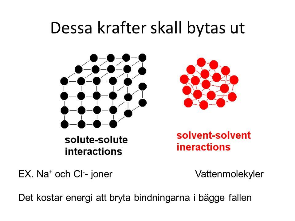 Dessa krafter skall bytas ut EX. Na + och Cl - - jonerVattenmolekyler Det kostar energi att bryta bindningarna i bägge fallen