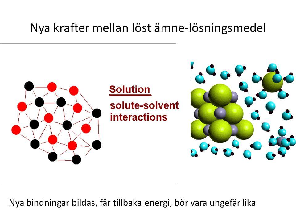 Nya krafter mellan löst ämne-lösningsmedel Nya bindningar bildas, får tillbaka energi, bör vara ungefär lika