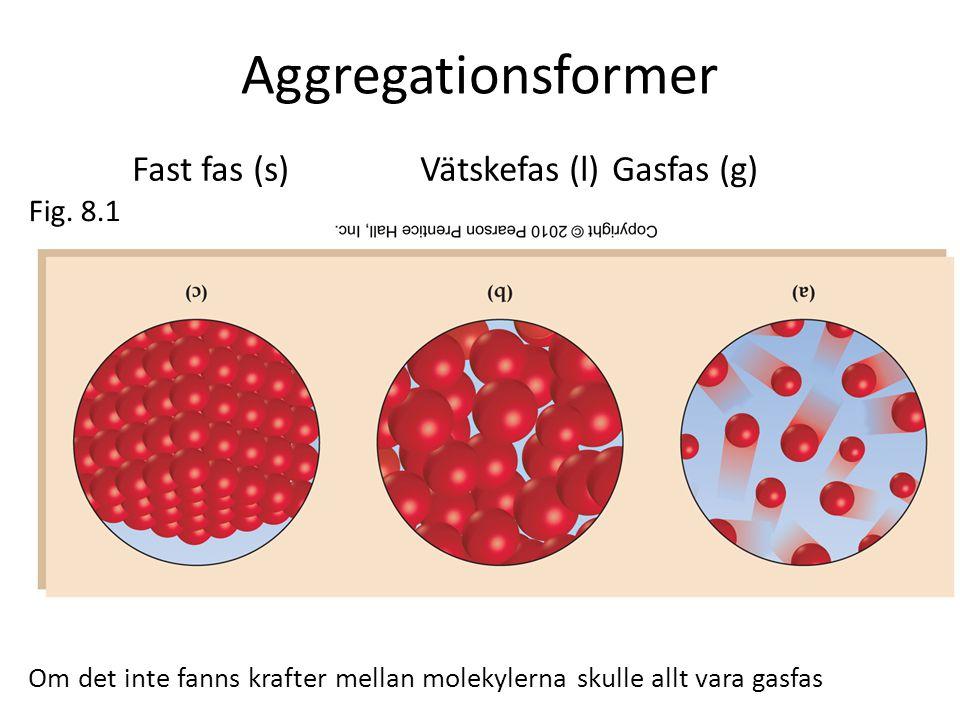Aggregationsformer Fast fas (s)Vätskefas (l)Gasfas (g) Fig. 8.1 Om det inte fanns krafter mellan molekylerna skulle allt vara gasfas