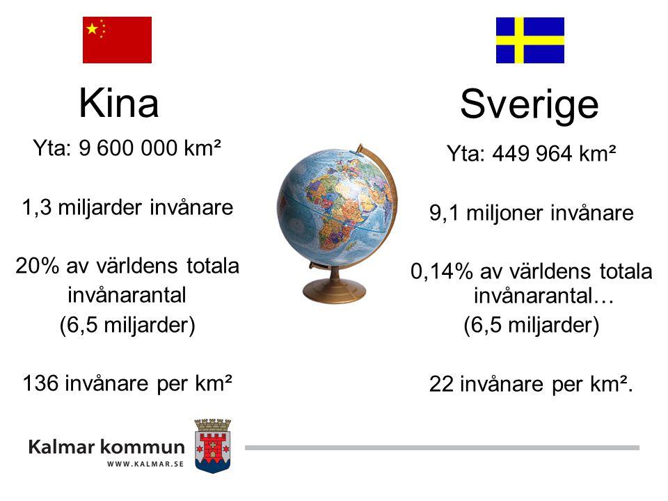 Kina Yta: 9 600 000 km² 1,3 miljarder invånare 20% av världens totala invånarantal (6,5 miljarder) 136 invånare per km² Sverige Yta: 449 964 km² 9,1 m
