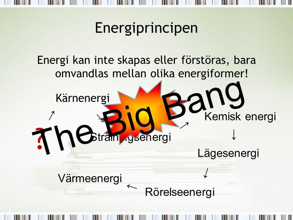 Energiprincipen Energi kan inte skapas eller förstöras, bara omvandlas mellan olika energiformer! Kärnenergi Strålningsenergi Kemisk energi Lägesenerg