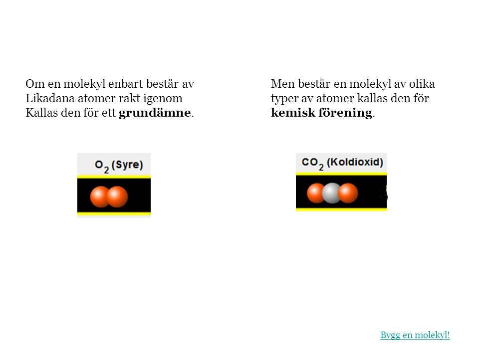 Om en molekyl enbart består av Likadana atomer rakt igenom Kallas den för ett grundämne. Men består en molekyl av olika typer av atomer kallas den för
