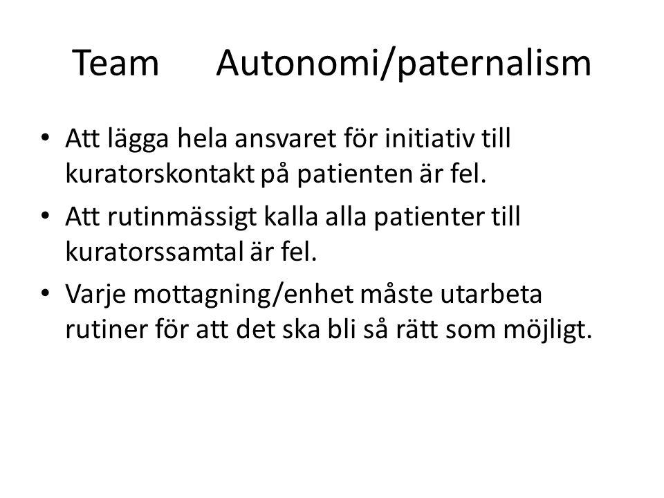 Team Autonomi/paternalism • Att lägga hela ansvaret för initiativ till kuratorskontakt på patienten är fel. • Att rutinmässigt kalla alla patienter ti