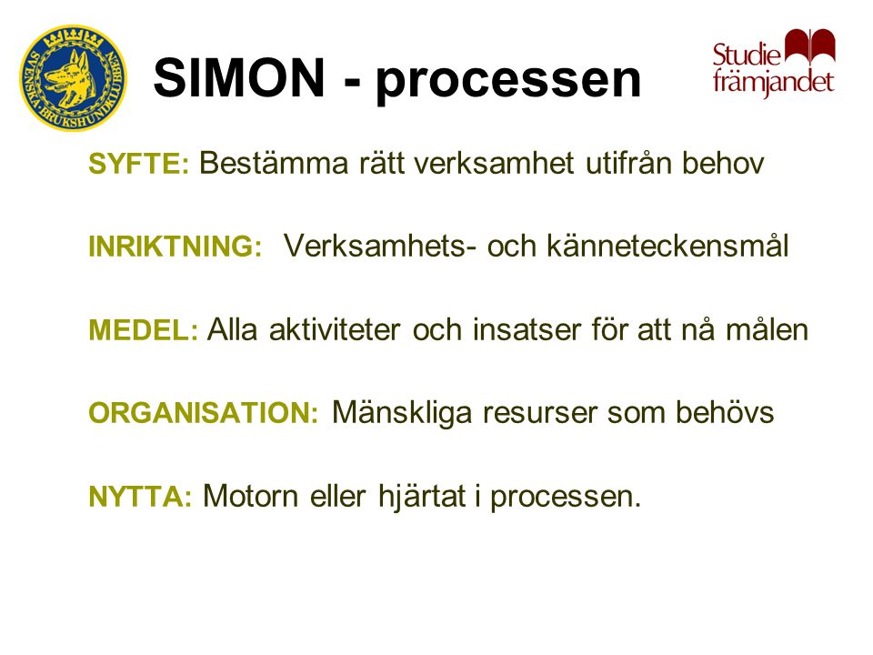 SIMON - processen SYFTE: Bestämma rätt verksamhet utifrån behov INRIKTNING: Verksamhets- och känneteckensmål MEDEL: Alla aktiviteter och insatser för att nå målen ORGANISATION: Mänskliga resurser som behövs NYTTA: Motorn eller hjärtat i processen.