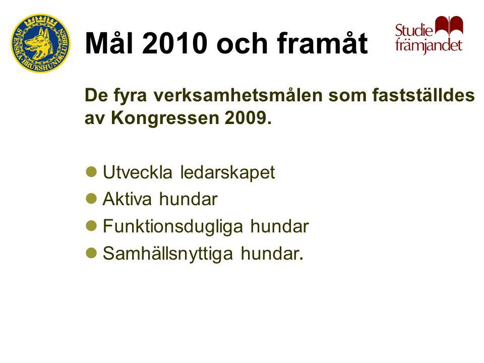 Mål 2010 och framåt De fyra verksamhetsmålen som fastställdes av Kongressen 2009.