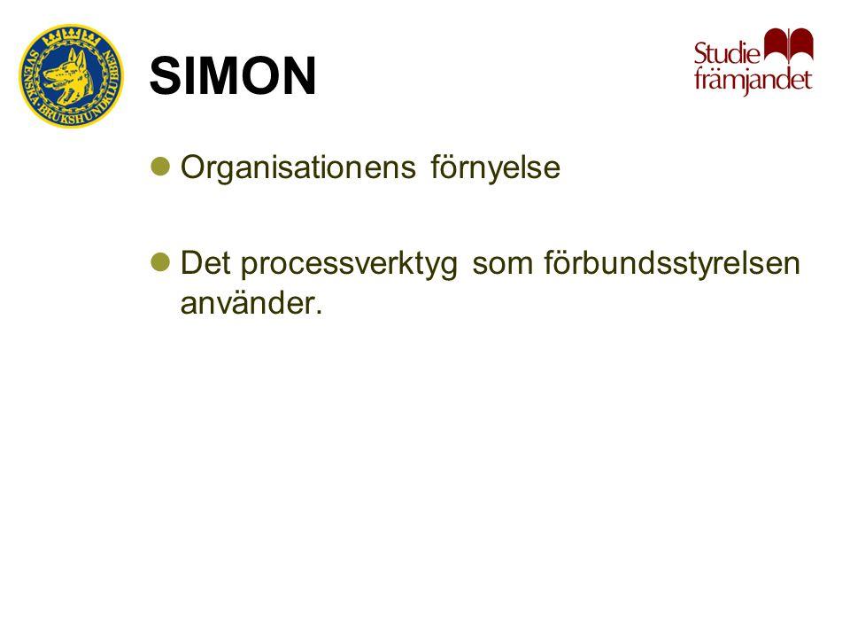 SIMON  Organisationens förnyelse  Det processverktyg som förbundsstyrelsen använder.