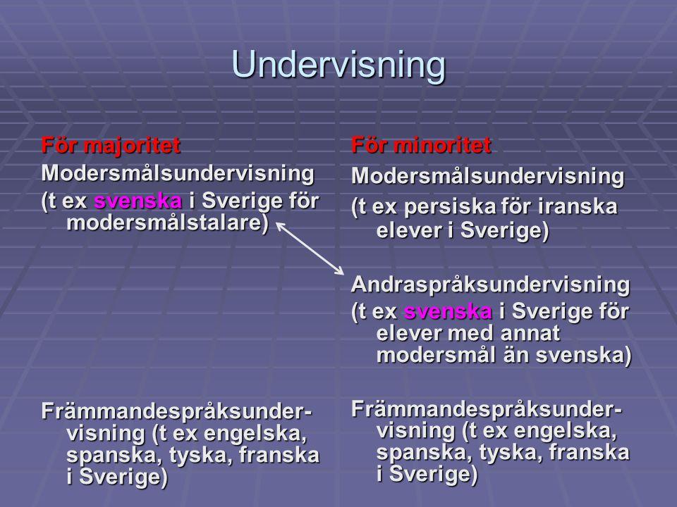 Undervisning För majoritet Modersmålsundervisning (t ex svenska i Sverige för modersmålstalare) Främmandespråksunder- visning (t ex engelska, spanska,
