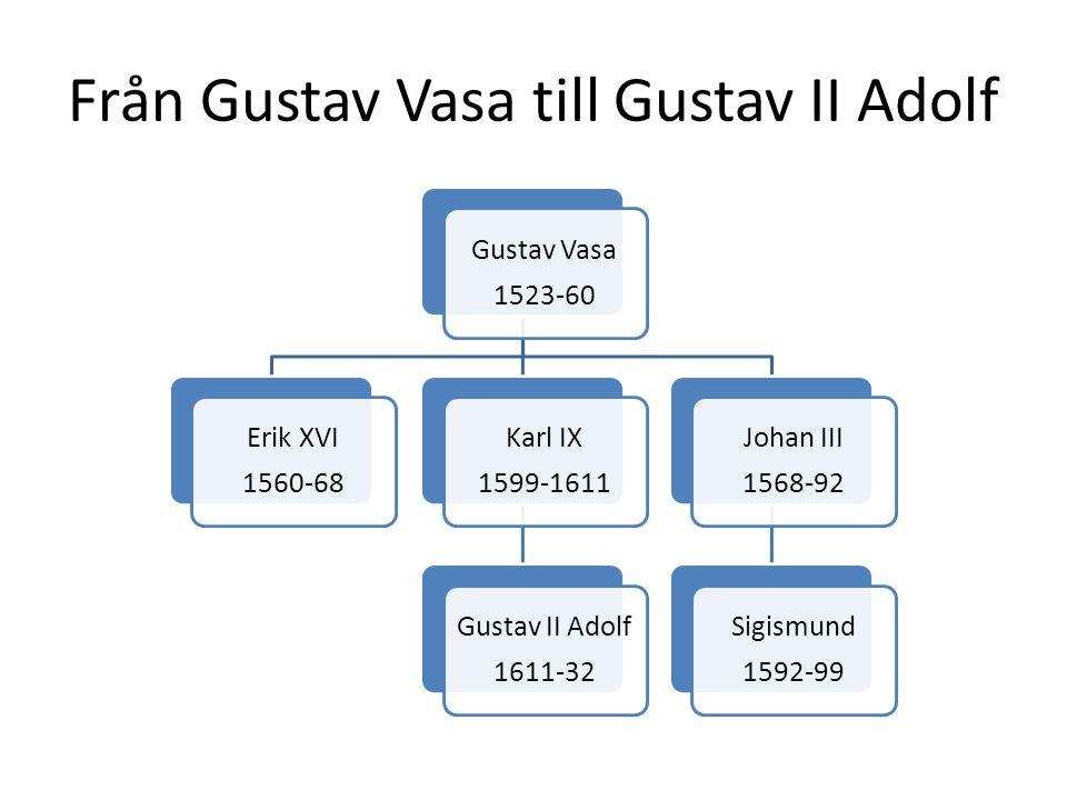Från Gustav Vasa till Gustav II Adolf Gustav Vasa 1523-60 Erik XVI 1560-68 Karl IX 1599-1611 Gustav II Adolf 1611-32 Johan III 1568-92 Sigismund 1592-