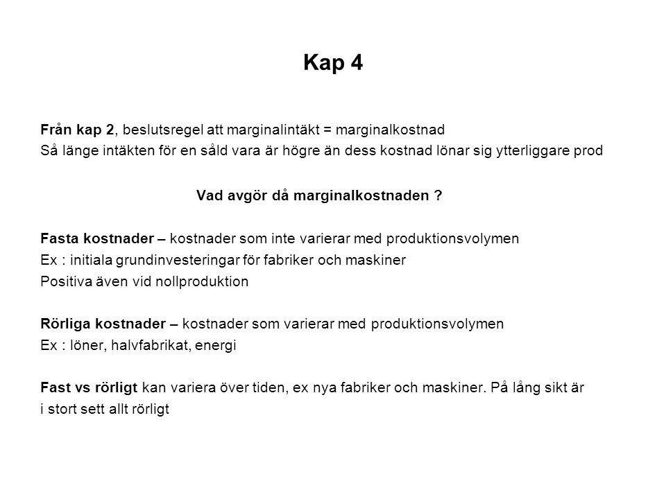 Kap 4 Från kap 2, beslutsregel att marginalintäkt = marginalkostnad Så länge intäkten för en såld vara är högre än dess kostnad lönar sig ytterliggare
