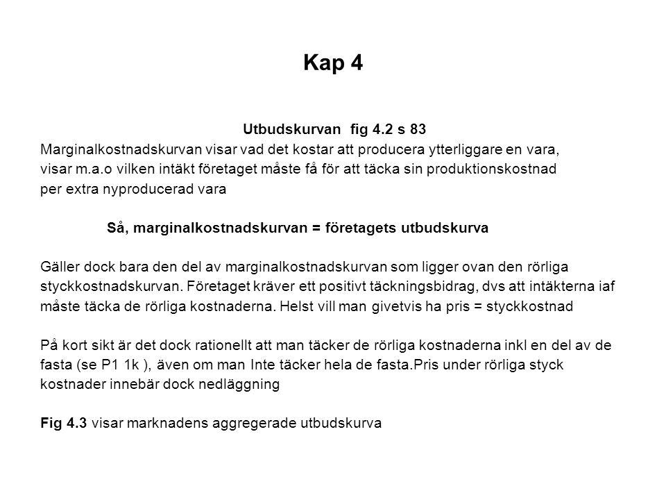 Kap 4 Utbudskurvan fig 4.2 s 83 Marginalkostnadskurvan visar vad det kostar att producera ytterliggare en vara, visar m.a.o vilken intäkt företaget må