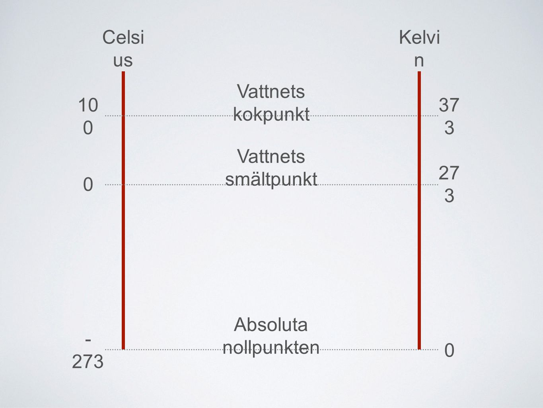 Celsi us Kelvi n Vattnets kokpunkt Vattnets smältpunkt Absoluta nollpunkten 10 0 0 - 273 0 27 3 37 3