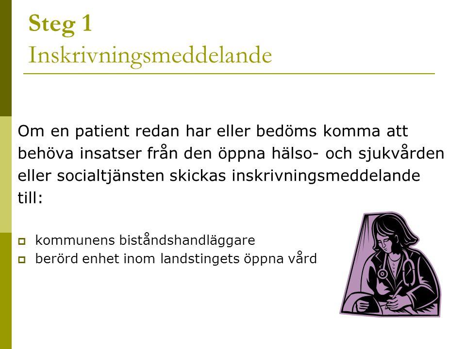 Steg 1 Inskrivningsmeddelande Om en patient redan har eller bedöms komma att behöva insatser från den öppna hälso- och sjukvården eller socialtjänsten