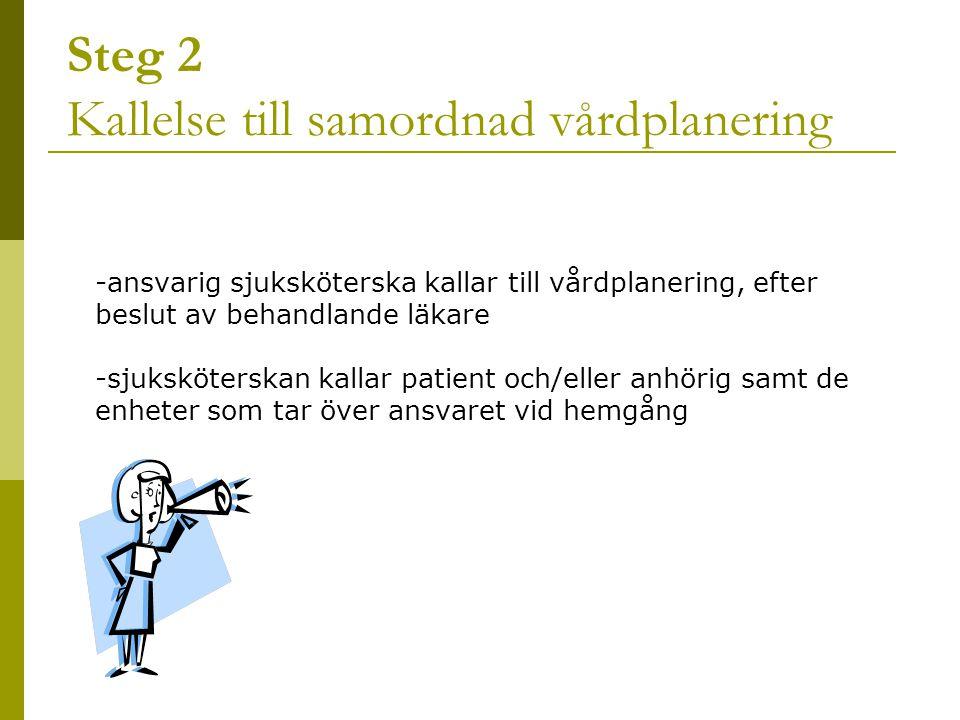 Steg 2 Kallelse till samordnad vårdplanering -ansvarig sjuksköterska kallar till vårdplanering, efter beslut av behandlande läkare -sjuksköterskan kal