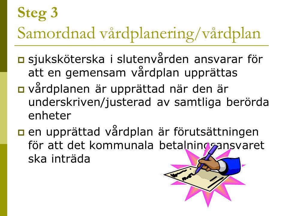 Steg 3 Samordnad vårdplanering / vårdplan  sjuksköterska i slutenvården ansvarar för att en gemensam vårdplan upprättas  vårdplanen är upprättad när
