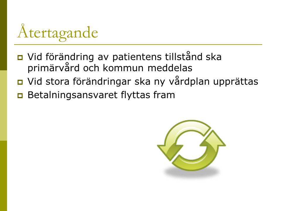 Återtagande  Vid förändring av patientens tillstånd ska primärvård och kommun meddelas  Vid stora förändringar ska ny vårdplan upprättas  Betalning