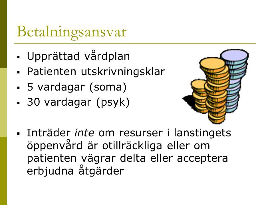 Betalningsansvar  Upprättad vårdplan  Patienten utskrivningsklar  5 vardagar (soma)  30 vardagar (psyk)  Inträder inte om resurser i lanstingets