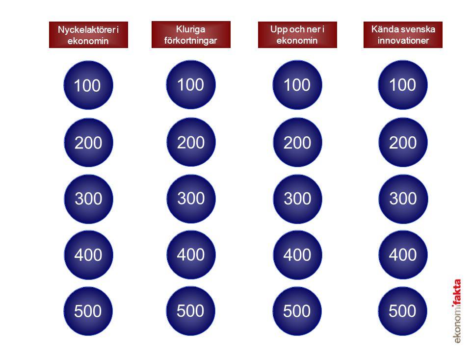 Nyckelaktörer i ekonomin Kluriga förkortningar Upp och ner i ekonomin Kända svenska innovationer 200 300 400 500 100 200 300 400 500 100 200 300 400 500 100 200 300 400 500 100