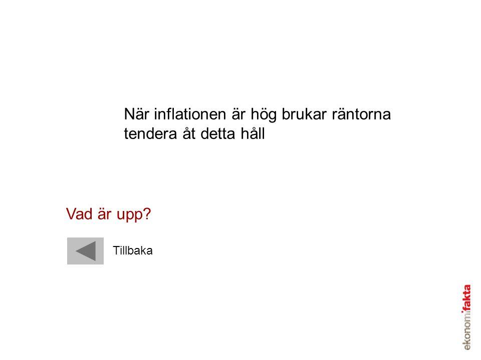 När inflationen är hög brukar räntorna tendera åt detta håll Vad är upp? Tillbaka